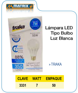 Lámpara LED tipo Bulbo luz blanca